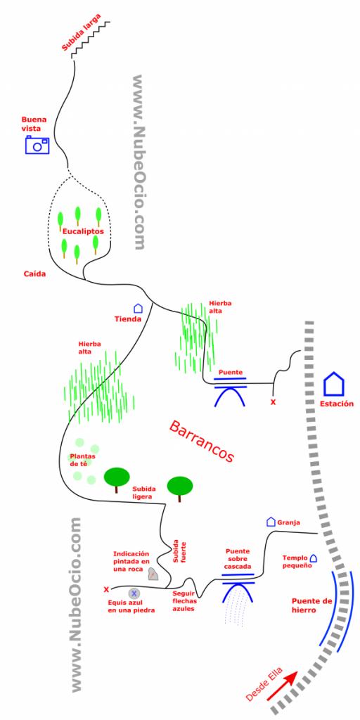 Mapa del Ascenso a Ella Rock en Sri Lanka